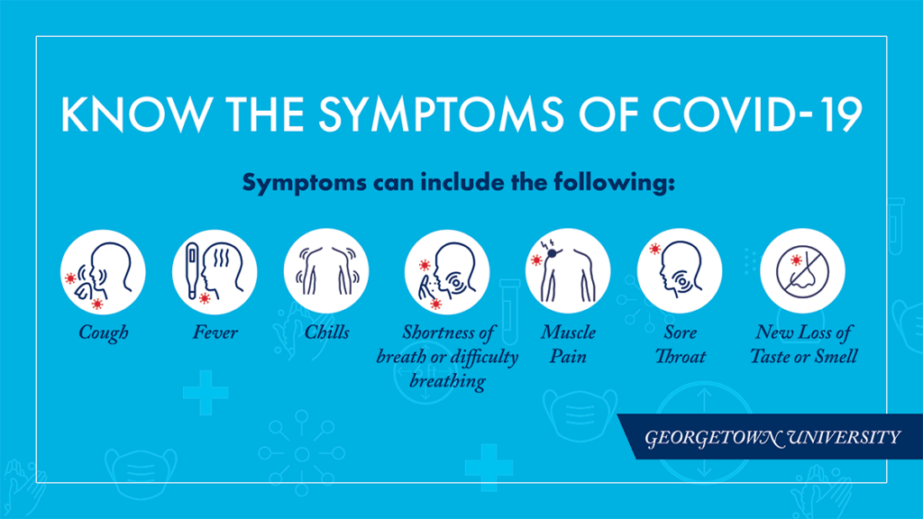 Georgetown University graphic illustrating the symptoms of COVID-19